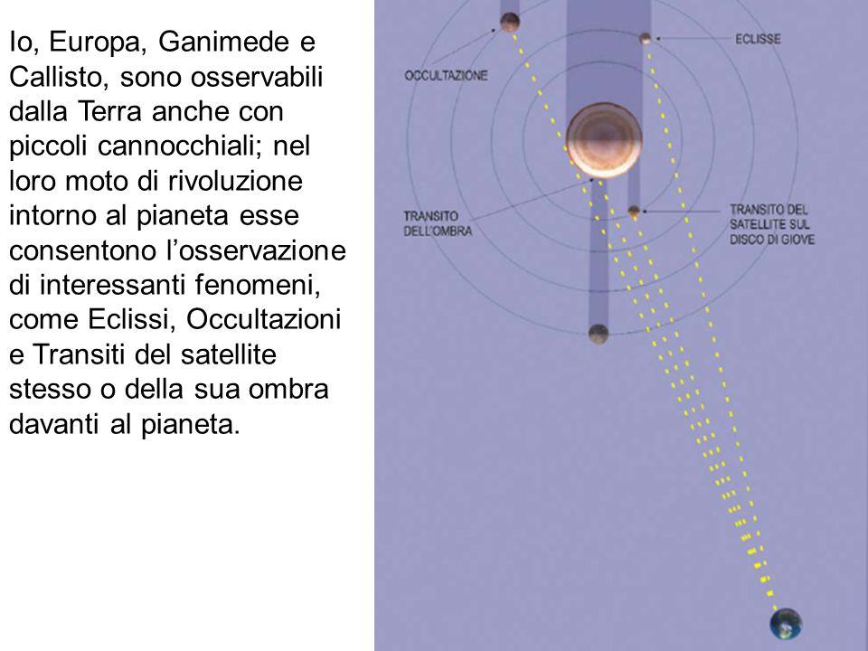 Io, Europa, Ganimede e Callisto, sono osservabili dalla Terra anche con piccoli cannocchiali; nel loro moto di rivoluzione intorno al pianeta esse con