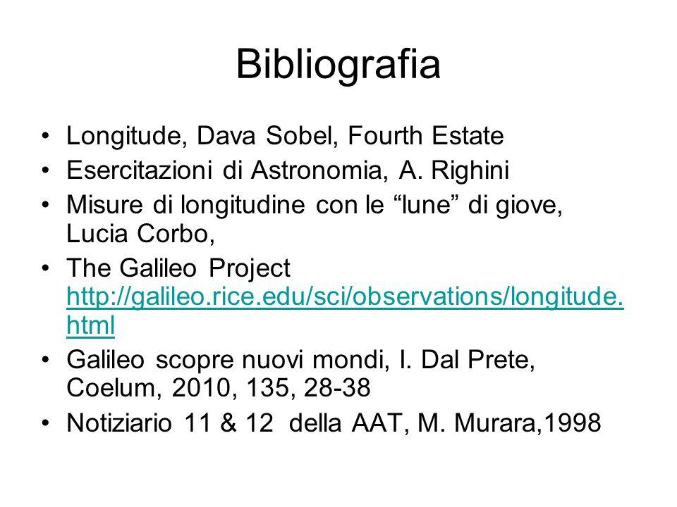 Bibliografia Longitude, Dava Sobel, Fourth Estate Esercitazioni di Astronomia, A. Righini Misure di longitudine con le lune di giove, Lucia Corbo, The