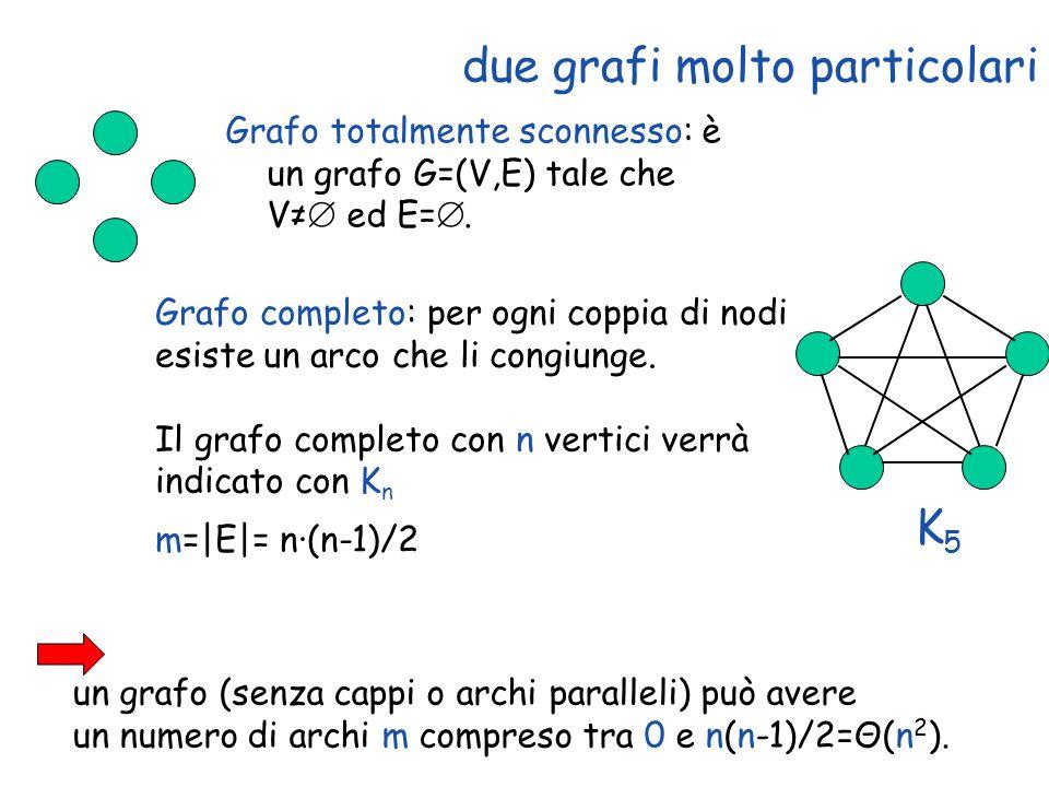 due grafi molto particolari Copyright © 2004 - The McGraw - Hill Companies, srl 29 Grafo totalmente sconnesso: è un grafo G=(V,E) tale che V ed E=. Gr