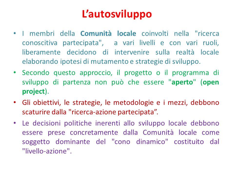 Lautosviluppo I membri della Comunità locale coinvolti nella