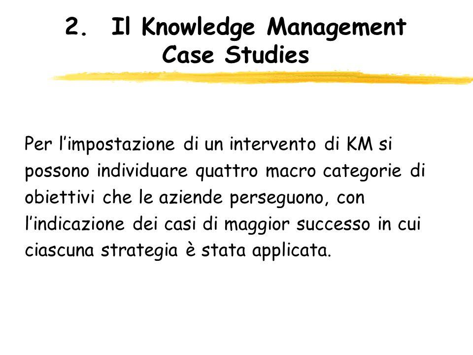 2.Il Knowledge Management Case Studies Per limpostazione di un intervento di KM si possono individuare quattro macro categorie di obiettivi che le azi