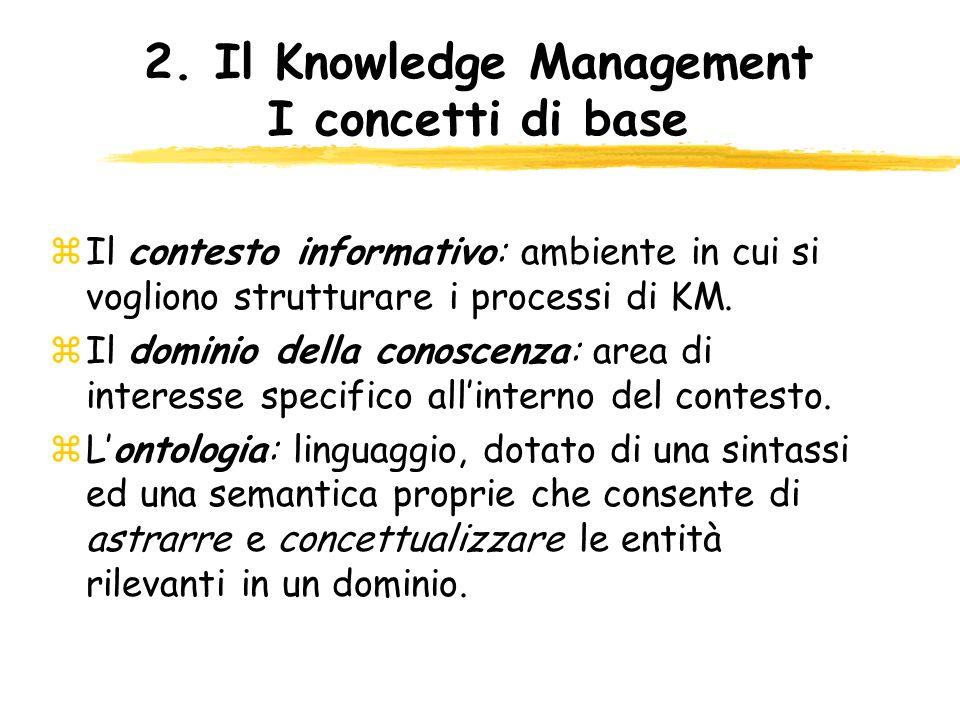 2. Il Knowledge Management I concetti di base zIl contesto informativo: ambiente in cui si vogliono strutturare i processi di KM. zIl dominio della co