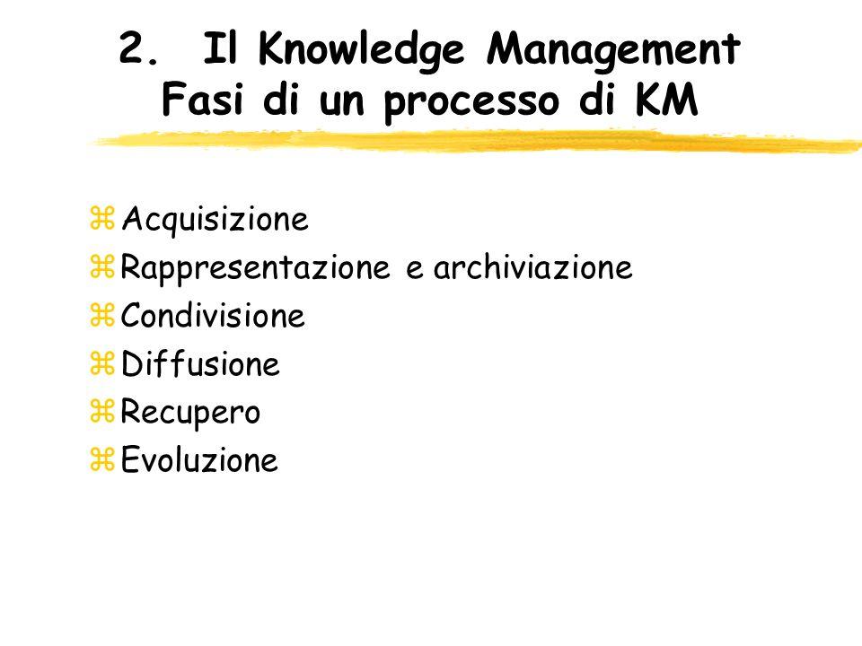 2.Il Knowledge Management Fasi di un processo di KM zAcquisizione zRappresentazione e archiviazione zCondivisione zDiffusione zRecupero zEvoluzione
