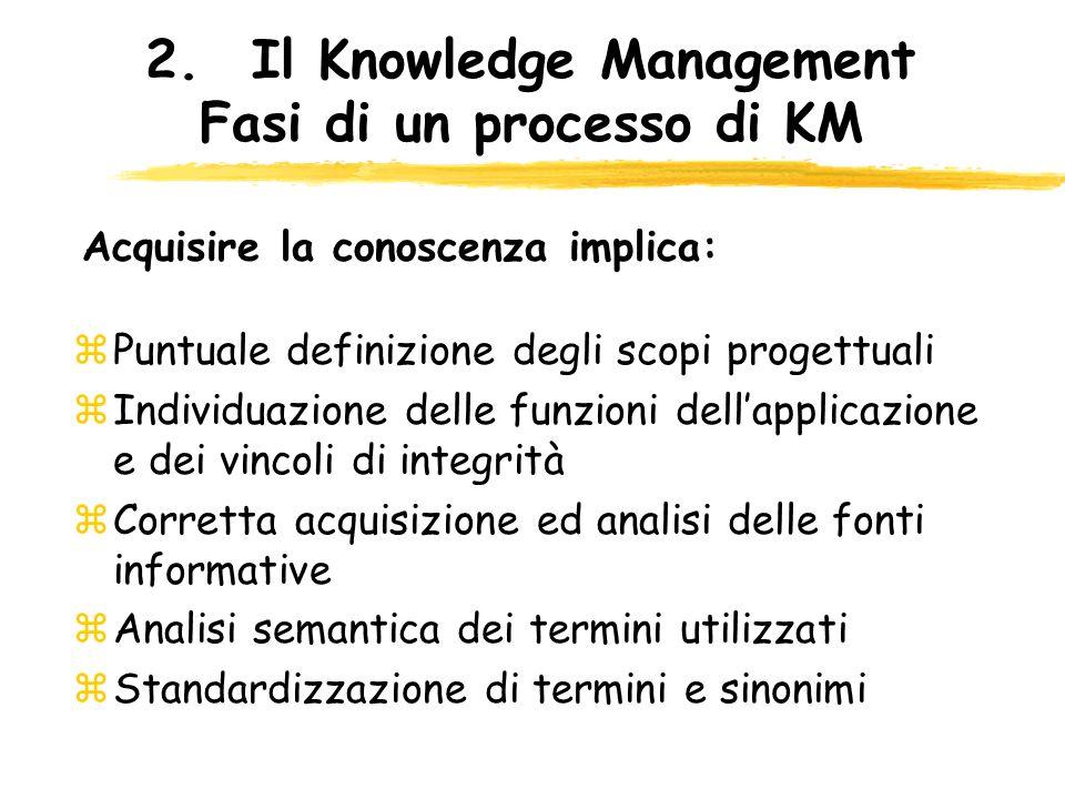 2.Il Knowledge Management Fasi di un processo di KM zPuntuale definizione degli scopi progettuali zIndividuazione delle funzioni dellapplicazione e de