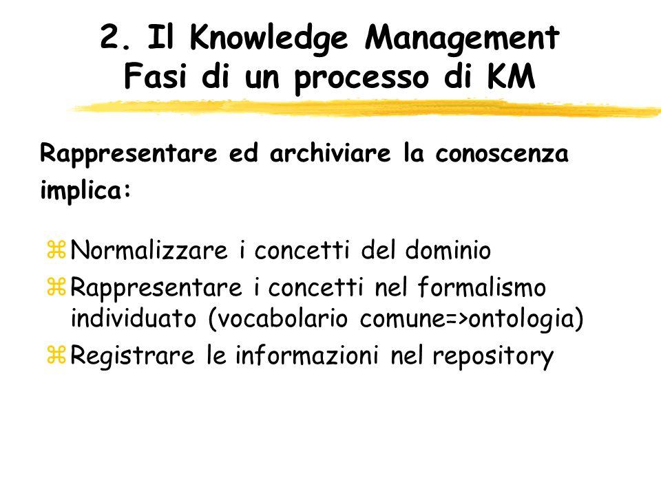 2. Il Knowledge Management Fasi di un processo di KM zNormalizzare i concetti del dominio zRappresentare i concetti nel formalismo individuato (vocabo