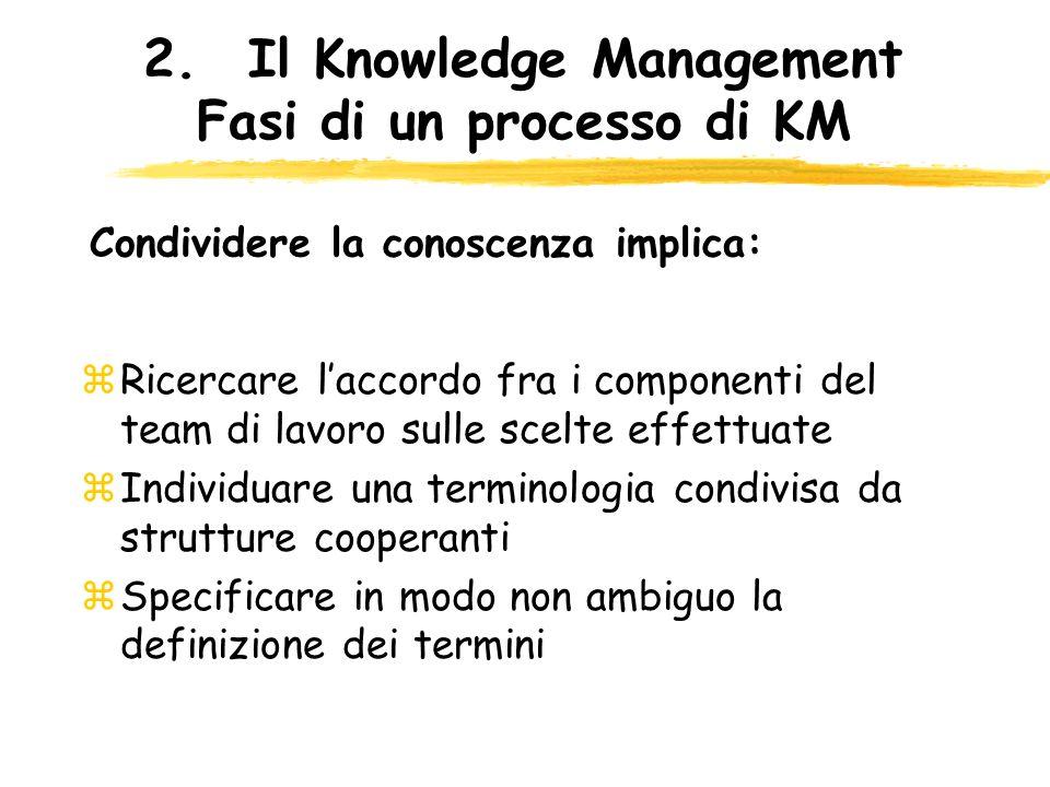 2.Il Knowledge Management Fasi di un processo di KM zRicercare laccordo fra i componenti del team di lavoro sulle scelte effettuate zIndividuare una t