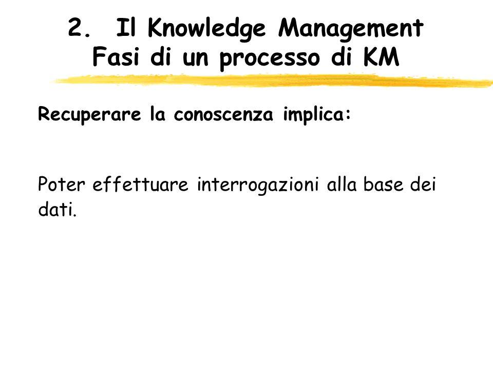 2.Il Knowledge Management Fasi di un processo di KM Poter effettuare interrogazioni alla base dei dati. Recuperare la conoscenza implica: