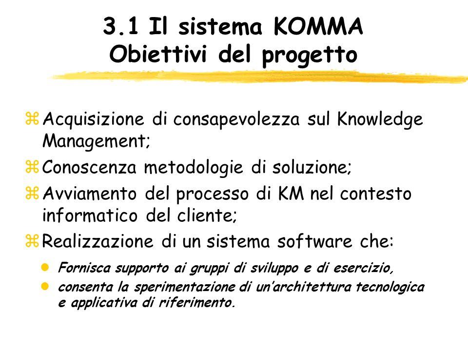 3.1Il sistema KOMMA Obiettivi del progetto zAcquisizione di consapevolezza sul Knowledge Management; zConoscenza metodologie di soluzione; zAvviamento