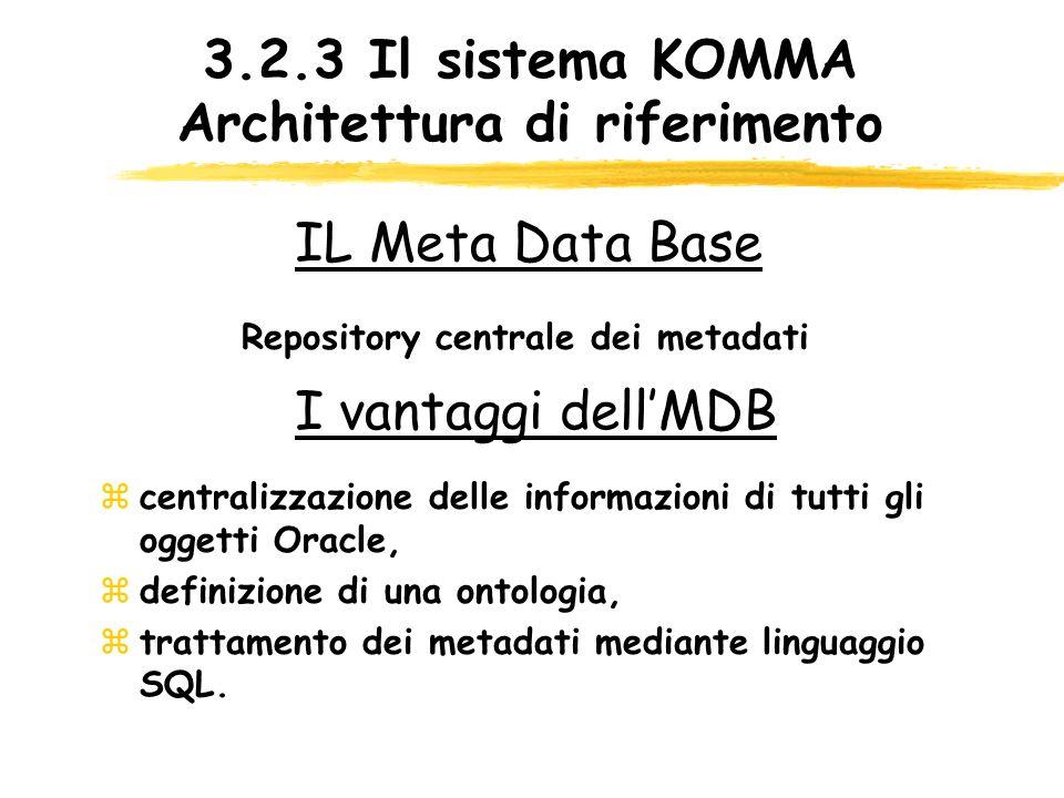 3.2.3 Il sistema KOMMA Architettura di riferimento zcentralizzazione delle informazioni di tutti gli oggetti Oracle, zdefinizione di una ontologia, zt