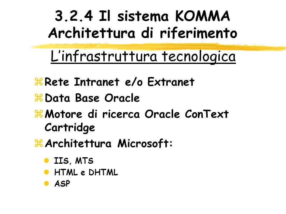 3.2.4 Il sistema KOMMA Architettura di riferimento zRete Intranet e/o Extranet zData Base Oracle zMotore di ricerca Oracle ConText Cartridge zArchitet