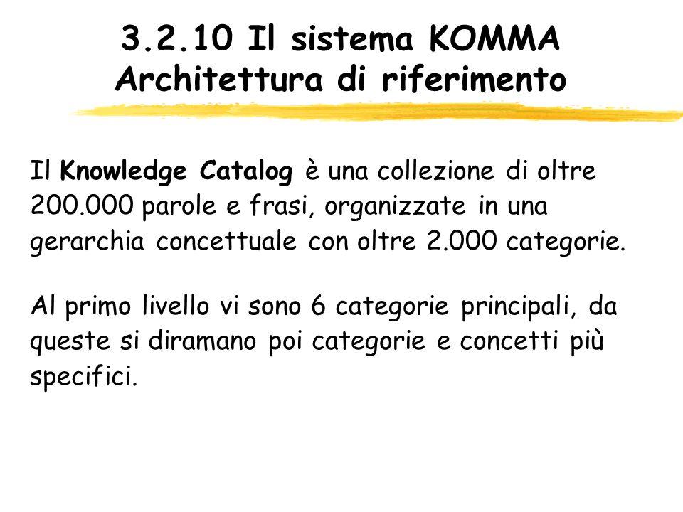 3.2.10 Il sistema KOMMA Architettura di riferimento Il Knowledge Catalog è una collezione di oltre 200.000 parole e frasi, organizzate in una gerarchi