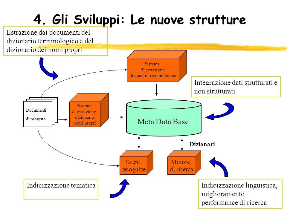4. Gli Sviluppi: Le nuove strutture Meta Data Base Documenti di progetto Sistema di estrazione dizionario terminologico Sistema di estrazione dizionar