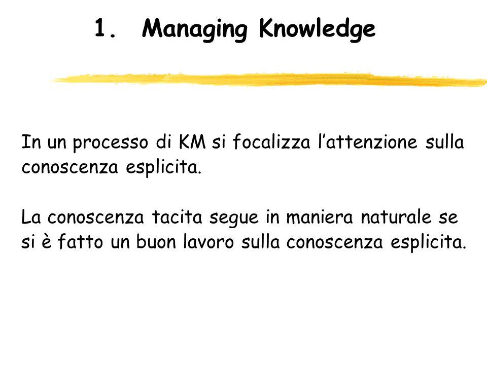 1.Managing Knowledge In un processo di KM si focalizza lattenzione sulla conoscenza esplicita. La conoscenza tacita segue in maniera naturale se si è