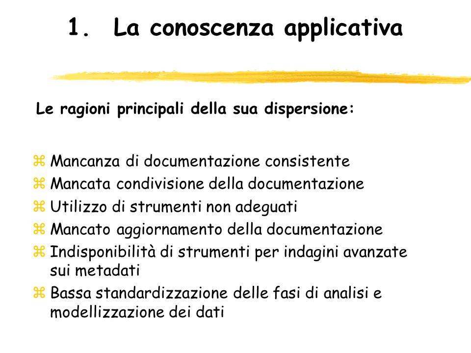 1.La conoscenza applicativa zMancanza di documentazione consistente zMancata condivisione della documentazione zUtilizzo di strumenti non adeguati zMa