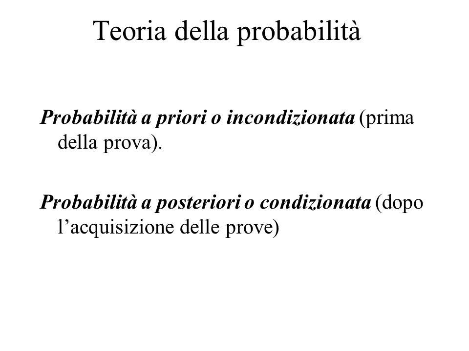 Teoria della probabilità Probabilità a priori o incondizionata (prima della prova). Probabilità a posteriori o condizionata (dopo lacquisizione delle
