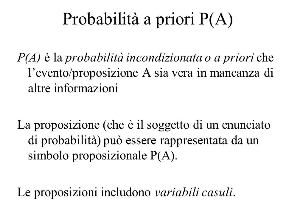 Probabilità a priori P(A) P(A) è la probabilità incondizionata o a priori che levento/proposizione A sia vera in mancanza di altre informazioni La proposizione (che è il soggetto di un enunciato di probabilità) può essere rappresentata da un simbolo proposizionale P(A).