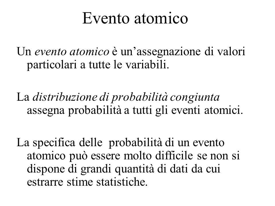 Evento atomico Un evento atomico è unassegnazione di valori particolari a tutte le variabili.