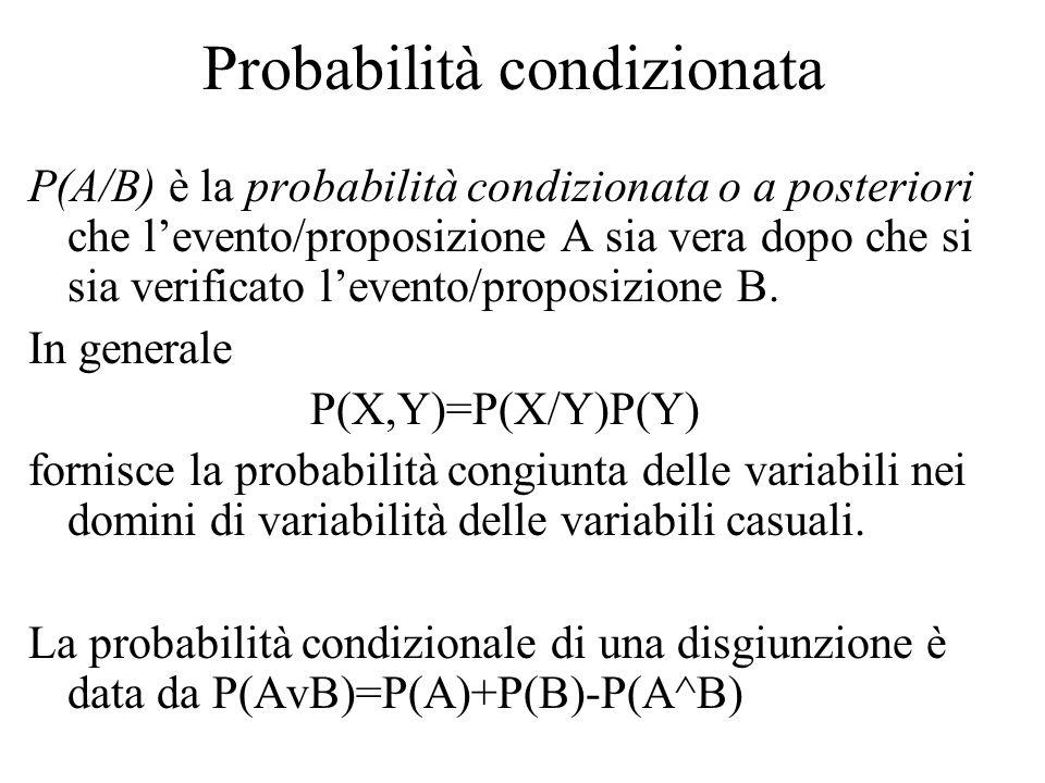 Probabilità condizionata P(A/B) è la probabilità condizionata o a posteriori che levento/proposizione A sia vera dopo che si sia verificato levento/proposizione B.