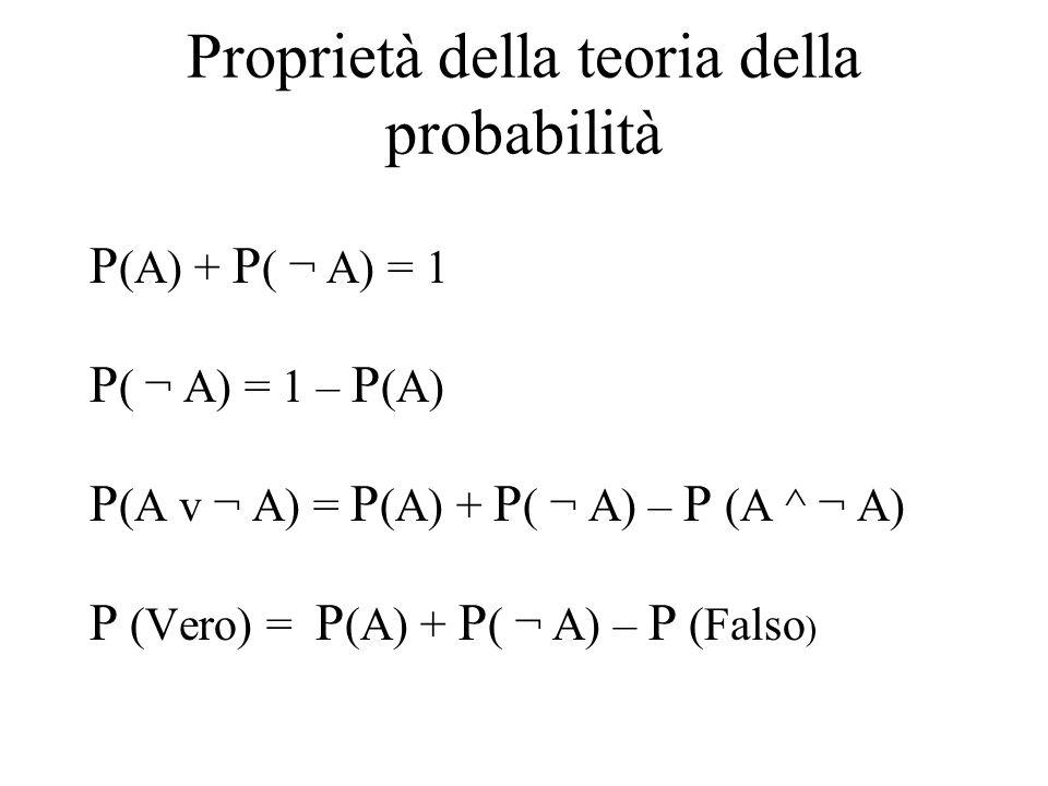 Proprietà della teoria della probabilità P (A) + P ( ¬ A) = 1 P ( ¬ A) = 1 – P (A) P (A v ¬ A) = P (A) + P ( ¬ A) – P (A ^ ¬ A) P (Vero) = P (A) + P ( ¬ A) – P (Falso )
