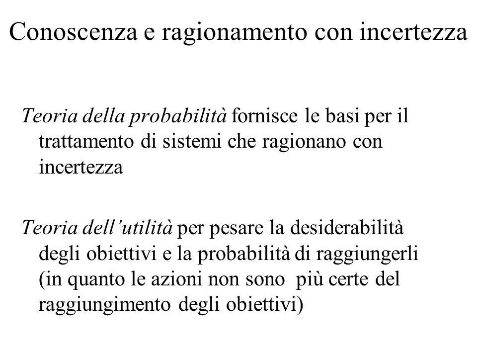 Probabilità condizionale E possibile fare inferenze a proposito della probabilità di una proposizione ignota A, data prova di B, calcolando P(A/B) (inferenza probabilistica).