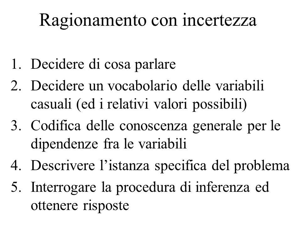 Ragionamento con incertezza 1.Decidere di cosa parlare 2.Decidere un vocabolario delle variabili casuali (ed i relativi valori possibili) 3.Codifica delle conoscenza generale per le dipendenze fra le variabili 4.Descrivere listanza specifica del problema 5.Interrogare la procedura di inferenza ed ottenere risposte