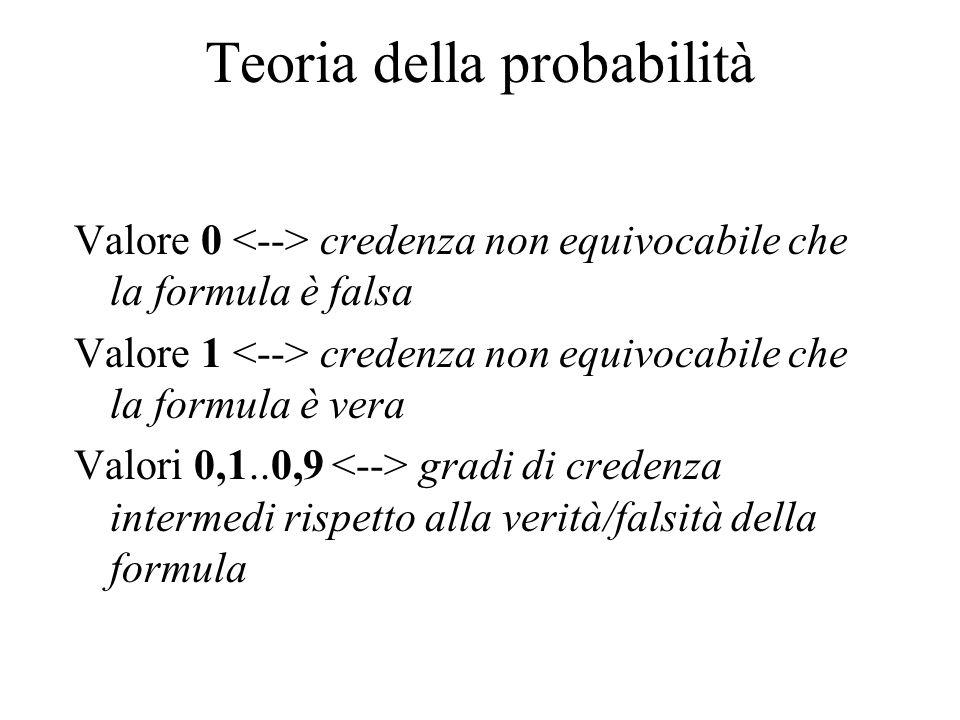 Teoria della probabilità Valore 0 credenza non equivocabile che la formula è falsa Valore 1 credenza non equivocabile che la formula è vera Valori 0,1..0,9 gradi di credenza intermedi rispetto alla verità/falsità della formula