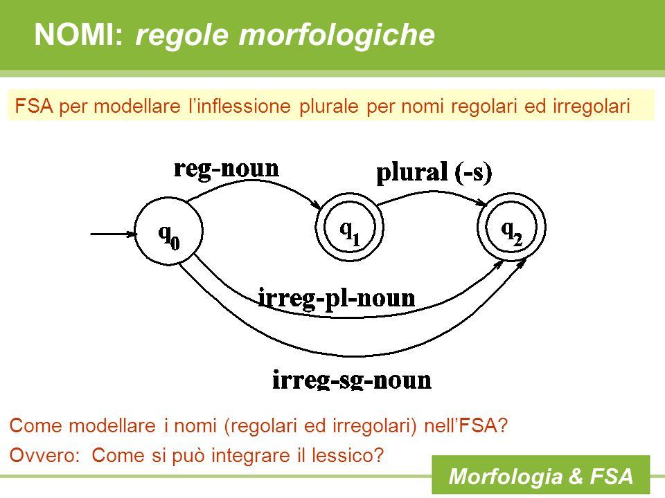 NOMI: regole morfologiche FSA per modellare linflessione plurale per nomi regolari ed irregolari Come modellare i nomi (regolari ed irregolari) nellFS