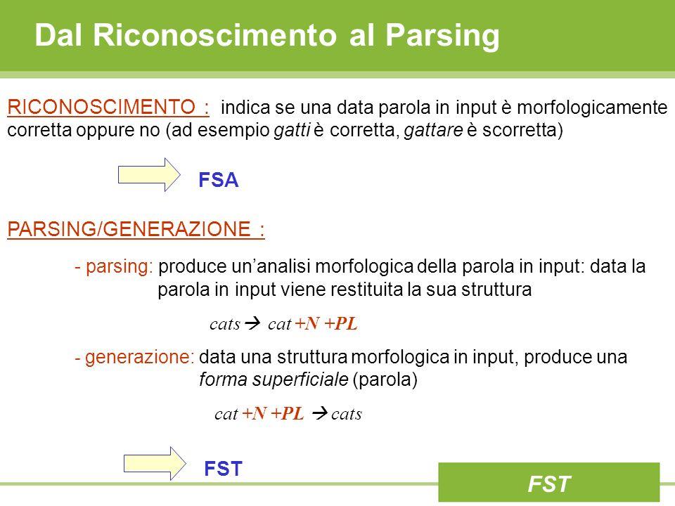 Dal Riconoscimento al Parsing RICONOSCIMENTO : indica se una data parola in input è morfologicamente corretta oppure no (ad esempio gatti è corretta,