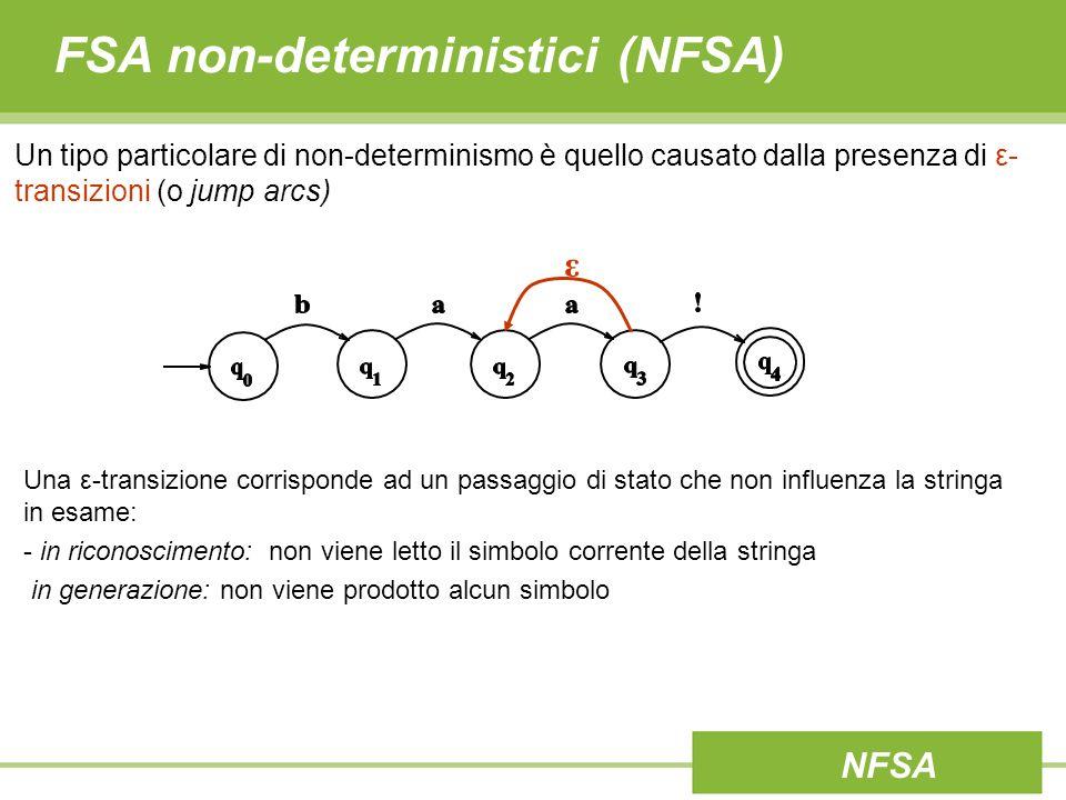 FSA non-deterministici (NFSA) Un tipo particolare di non-determinismo è quello causato dalla presenza di ε- transizioni (o jump arcs) Una ε-transizion