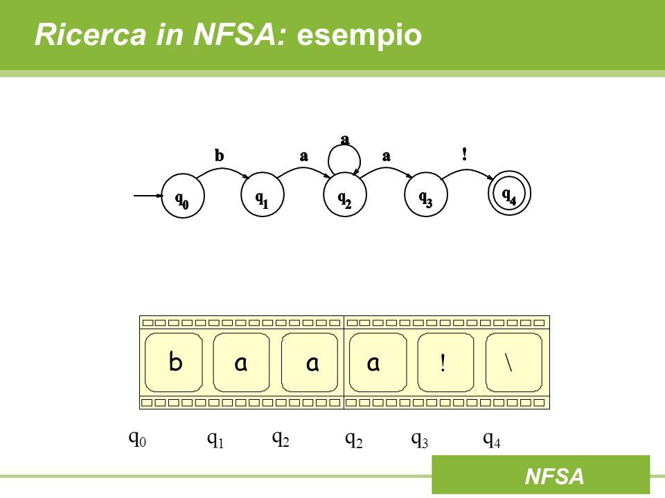 ba a a !\ q0q0 q1q1 q2q2 q2q2 q3q3 q4q4 Ricerca in NFSA: esempio NFSA