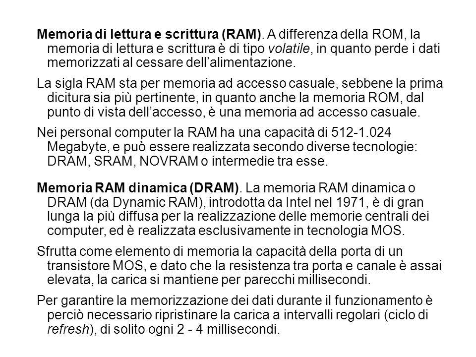 Memoria RAM dinamica (DRAM). La memoria RAM dinamica o DRAM (da Dynamic RAM), introdotta da Intel nel 1971, è di gran lunga la più diffusa per la real
