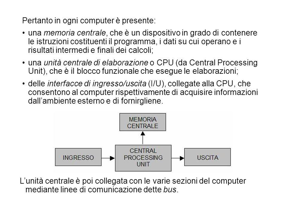 Pertanto in ogni computer è presente: una memoria centrale, che è un dispositivo in grado di contenere le istruzioni costituenti il programma, i dati