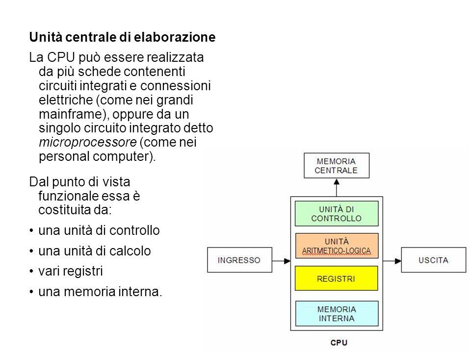 Unità centrale di elaborazione La CPU può essere realizzata da più schede contenenti circuiti integrati e connessioni elettriche (come nei grandi main