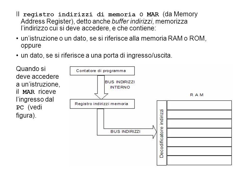 Il registro indirizzi di memoria o MAR (da Memory Address Register), detto anche buffer indirizzi, memorizza lindirizzo cui si deve accedere, e che co
