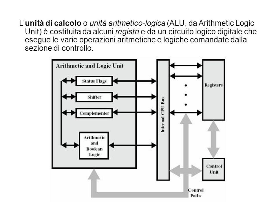 Lunità di calcolo o unità aritmetico-logica (ALU, da Arithmetic Logic Unit) è costituita da alcuni registri e da un circuito logico digitale che esegu