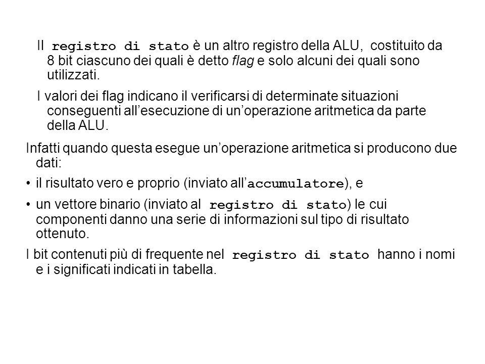 Il registro di stato è un altro registro della ALU, costituito da 8 bit ciascuno dei quali è detto flag e solo alcuni dei quali sono utilizzati. I val