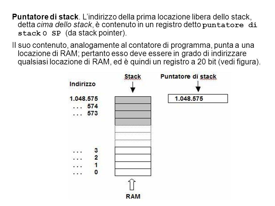 Puntatore di stack. Lindirizzo della prima locazione libera dello stack, detta cima dello stack, è contenuto in un registro detto puntatore di stack o