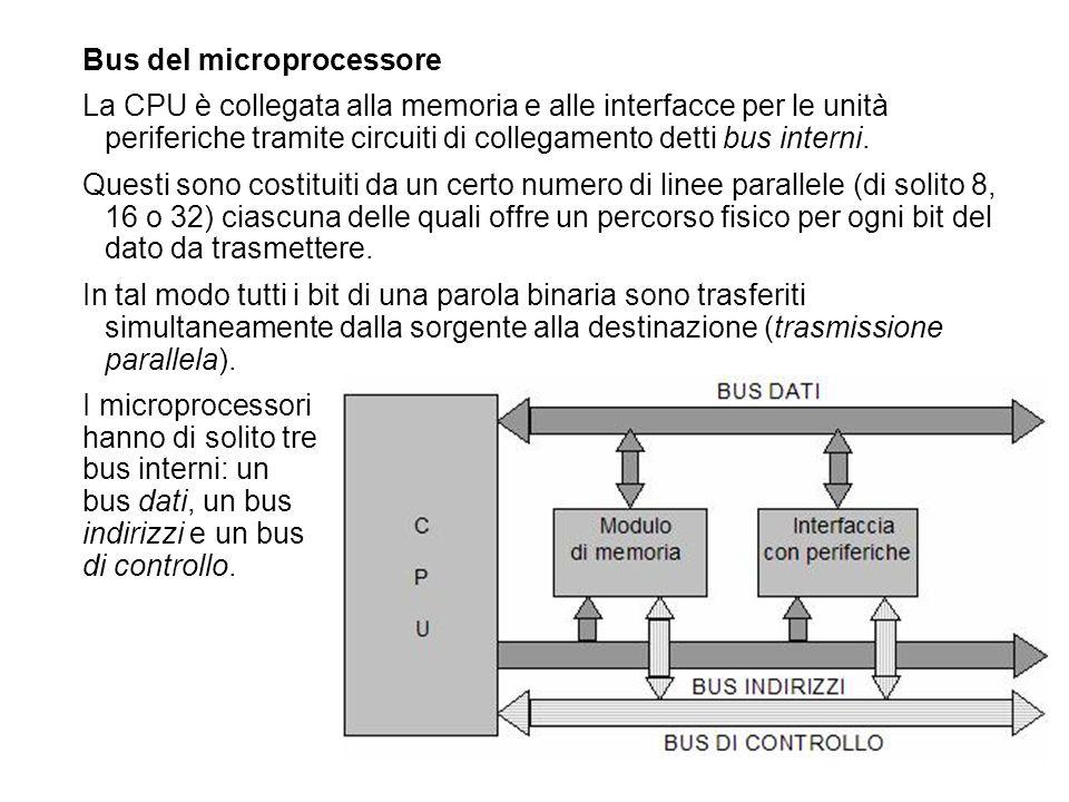 Bus del microprocessore La CPU è collegata alla memoria e alle interfacce per le unità periferiche tramite circuiti di collegamento detti bus interni.