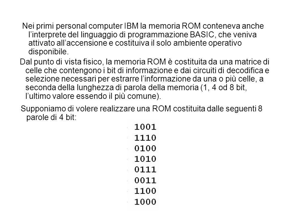 Nei primi personal computer IBM la memoria ROM conteneva anche linterprete del linguaggio di programmazione BASIC, che veniva attivato allaccensione e