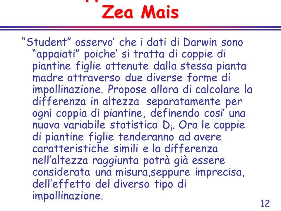 12 Dati appaiati: torniamo al Zea Mais Student osservo che i dati di Darwin sonoappaiati poiche si tratta di coppie di piantine figlie ottenute dalla