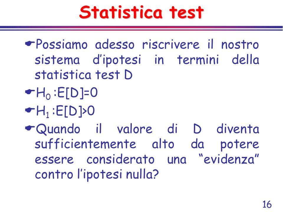 16 Statistica test Possiamo adesso riscrivere il nostro sistema dipotesi in termini della statistica test D H 0 :E[D]=0 H 1 :E[D]>0 Quando il valore d