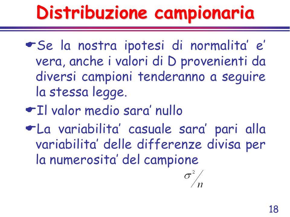 18 Distribuzione campionaria Se la nostra ipotesi di normalita e vera, anche i valori di D provenienti da diversi campioni tenderanno a seguire la ste