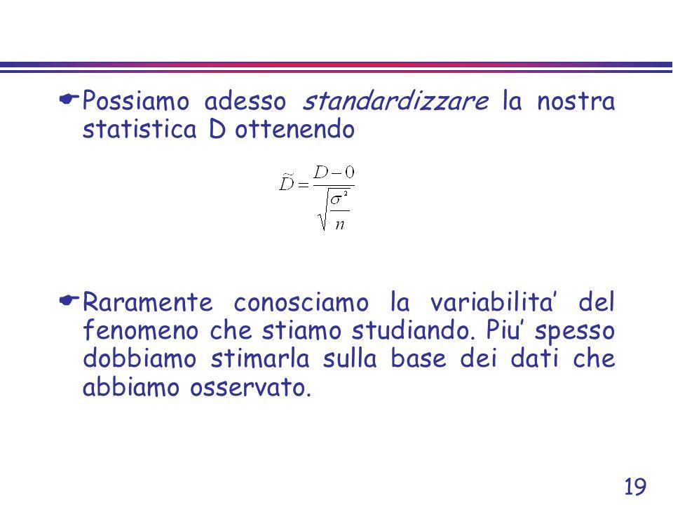 19 Possiamo adesso standardizzare la nostra statistica D ottenendo Raramente conosciamo la variabilita del fenomeno che stiamo studiando. Piu spesso d