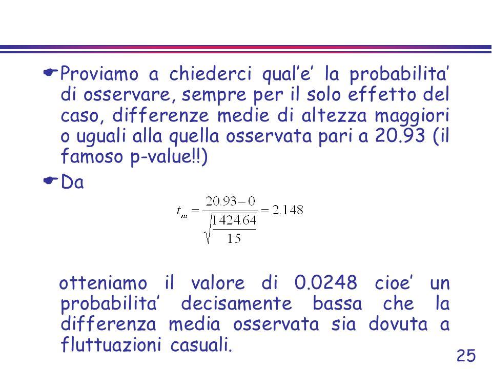 25 Proviamo a chiederci quale la probabilita di osservare, sempre per il solo effetto del caso, differenze medie di altezza maggiori o uguali alla que