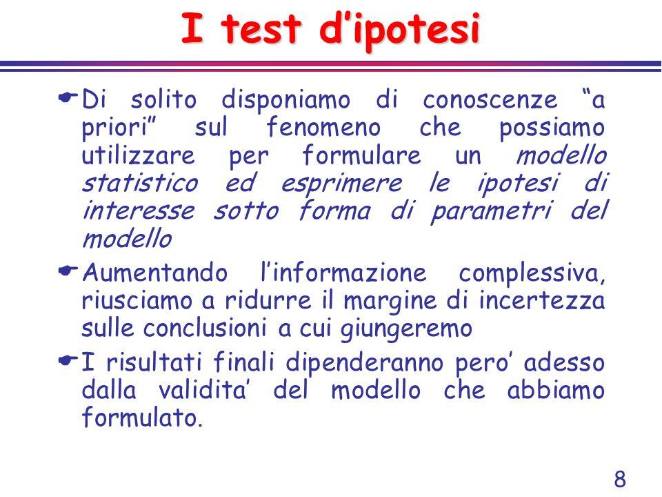 8 I test dipotesi Di solito disponiamo di conoscenze a priori sul fenomeno che possiamo utilizzare per formulare un modello statistico ed esprimere le