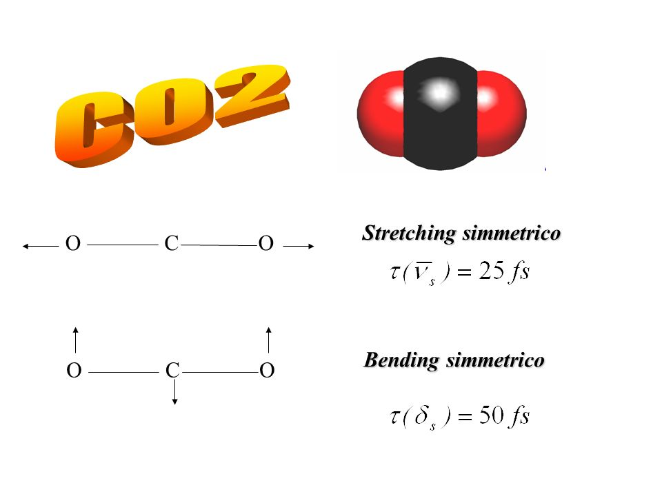 OCO Stretching simmetrico OCO Bending simmetrico