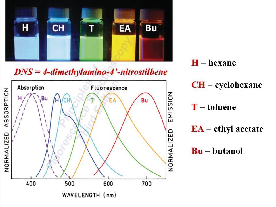 H H = hexane CH CH = cyclohexane T T = toluene EA EA = ethyl acetate Bu Bu = butanol DNS = 4-dimethylamino-4-nitrostilbene