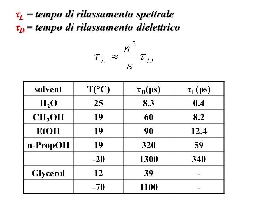 L = tempo di rilassamento spettrale L = tempo di rilassamento spettrale D = tempo di rilassamento dielettrico D = tempo di rilassamento dielettrico so