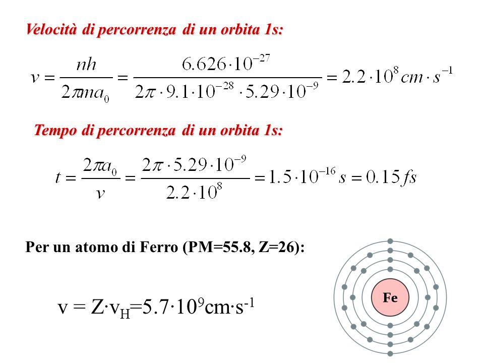 Per un atomo di Ferro (PM=55.8, Z=26): Velocità di percorrenza di un orbita 1s: Tempo di percorrenza di un orbita 1s: v = Z·v H =5.7·10 9 cm·s -1