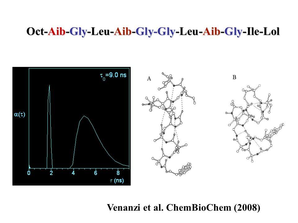 E~0.81 E ~0.37 Oct-Aib-Gly-Leu-Aib-Gly-Gly-Leu-Aib-Gly-Ile-Lol Venanzi et al. ChemBioChem (2008)